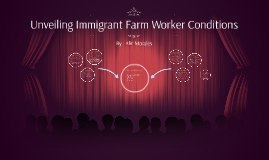 Unveiling Immigrant Farm Worker Conditions