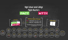 Copy of College Myth-Busters