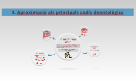 TEMA 3. Aproximació als principals codis deontològics 2015-2016