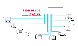 Copy of ANALISIS  Y MANTENIMIENTO DE LA RED  DE DATOS Y ELECTRICA DEL EDIFICIO E3 DEL CAMPUS SIGLO XXI DE LA UNIVERSIDAD AUTONOM