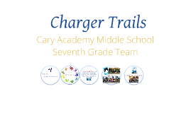 7th Grade Charger Trails