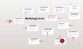 Morfologia krwi