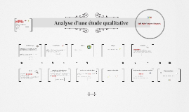 Analyse d'une étude qualitative