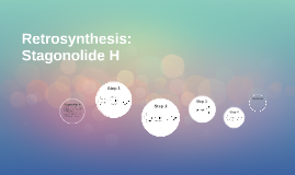 online retrosynthesis The online version of hybrid retrosynthesis by michael b smith and john presents a relatively simple approach to solving synthesis.