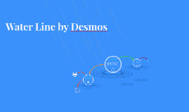 Water Line by Desmos