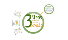 3 Steps for Better Yearly Goals