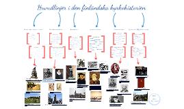 Huvudlinjer i den finländska kyrkohistorien