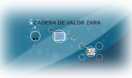 Copy of CADENA DE VALOR ZARA