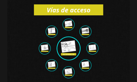 Vías de acceso