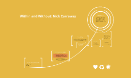 Within and Without: Nick Carraway