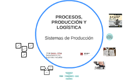 Copy of Sistemas de Producción