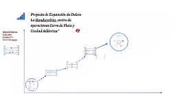 Proyecto de Expansión de Dulces La Hondureñita, centro de op