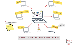 Great Cities on the US West Coast - Teachers