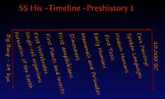 SS His -Timeline -Preshistory 1