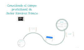 Conociendo el campo profesional de Javier Ramirez Franco