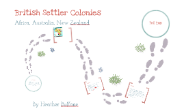 Copy of British Settler Colonies