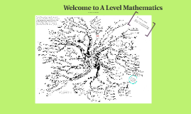 Welcome to A Level Mathematics 2 - short