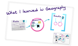 What I learned in Geography
