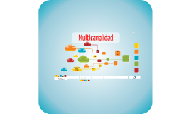 Copy of Multicanalidad