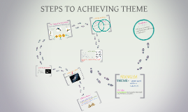 STEPS TO ACHIEVING THEME