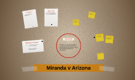 Miranda v Arizona
