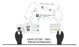 Caso ZZT197 - V001