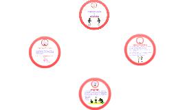 Copy of COMUNICACION Y ASERTIVIDAD