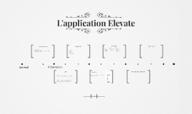 L'application Elevate