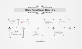Abbey Broughton's Time Line