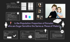 Is the Population Proportion of Females who are Sugar Sensit
