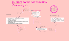 swot analysis jollibee foods corporation Jollibee food corporation thesis paper introduction industry overview well known fast food restaurant in the philippines swot analysis jollibee foods corporation is one of the biggest known fast-food companies in the philippines.