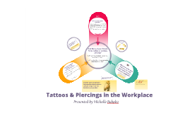 Copy of Tattoos and Piercings in the Workplace