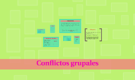 Copy of CONFLICTOS GRUPALES