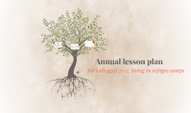 Annual lesson plan