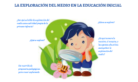 Copy of LA EXPLORACIÓN DEL MEDIO EN LA EDUCACIÓN INICIAL