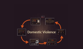 Copy of Domestic Violence
