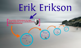 erik erikson and substance abuse Stages of substance use and suggested interventions abstinence child or adolescent does not use any drugs or alcohol experimental use lescent is ready to engage in substance abuse treatment see interventions above refer for the appropriate level of services.