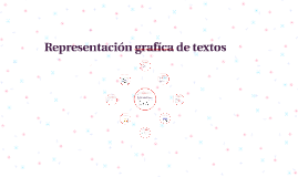 Representacion grafica de textos