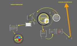 Copy of indicadores de gestión (salud ocupacional) - KPIS