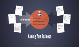 Copy of Naming Your Business