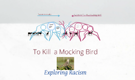 to kill a mocking bird outline A quick to kill a mockingbird summary the classic story of to kill a mockingbird has touched generations since it was written in the late 1950s set during the great depression, in maycomb, alabama, the story centers around the finch family atticus, the father, a prominent lawyer, takes a case defending an innocent black man.