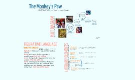 Copy of The Monkey's Paw