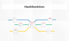 Hashfunktion