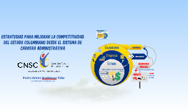 Competitividad (Estado-Servidor Publico)