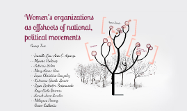 A SocSci 5 Report On: Women's Organizations As Offshoots of National Political Movements