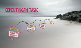 Copy of KEPENTINGAN TASIK