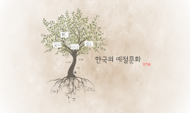 Copy of 한국의 예절문화