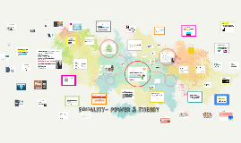 Equality: power and theory