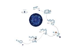 Redes en las Redes Sociales