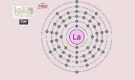 Copy of Copy of Lantánidos